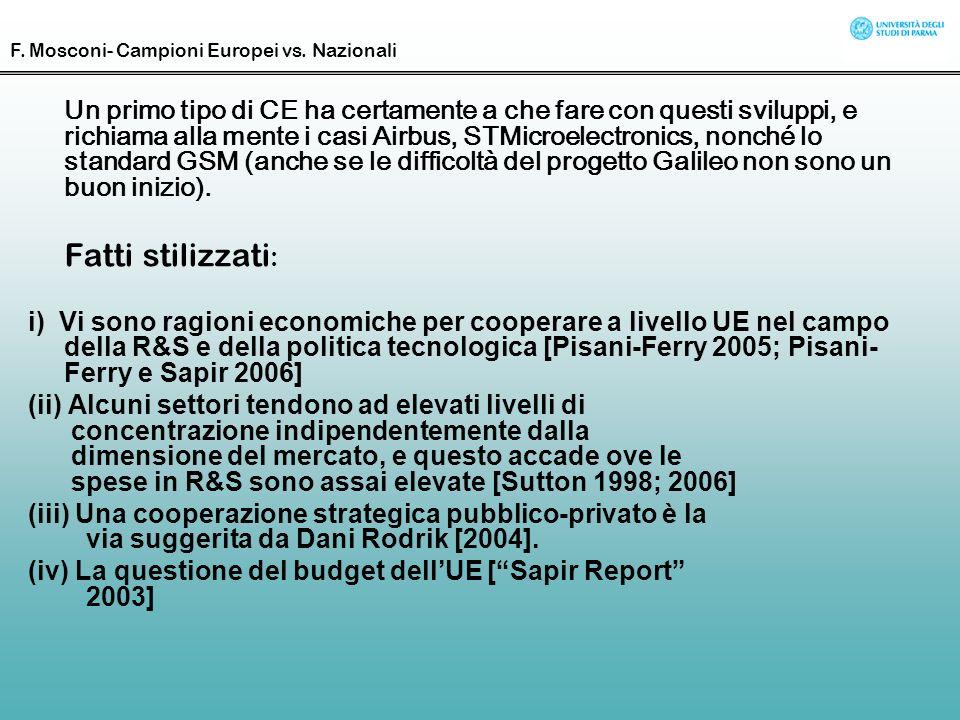 (iv) La questione del budget dell'UE [ Sapir Report 2003]